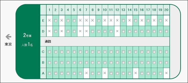 東北新幹線 普通席車両の座席表