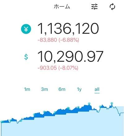 ウェルスナビ - 2018/12/28の評価額(円)