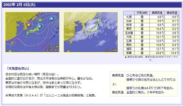 気象人 - 2002年2月5日の天気