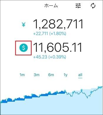 ウェルスナビアプリ - 損益グラフ(ドル建て)