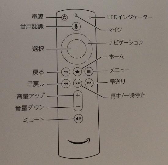 Amazon Fire TV Stick 4Kリモコン操作方法